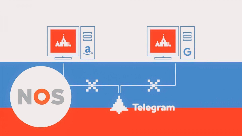 Hoe houdt Telegram zich staande in de Russische internetoorlog?